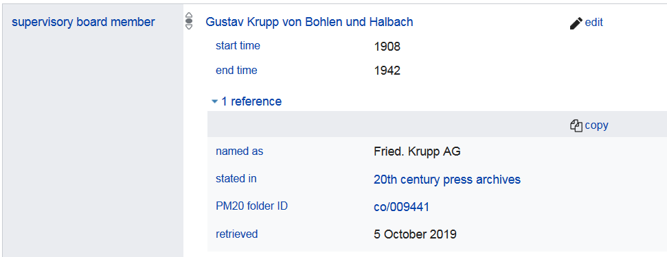 "Addition to Wikidata item ""Friedrich Krupp AG"" (Q679201) from PM20 metadata"
